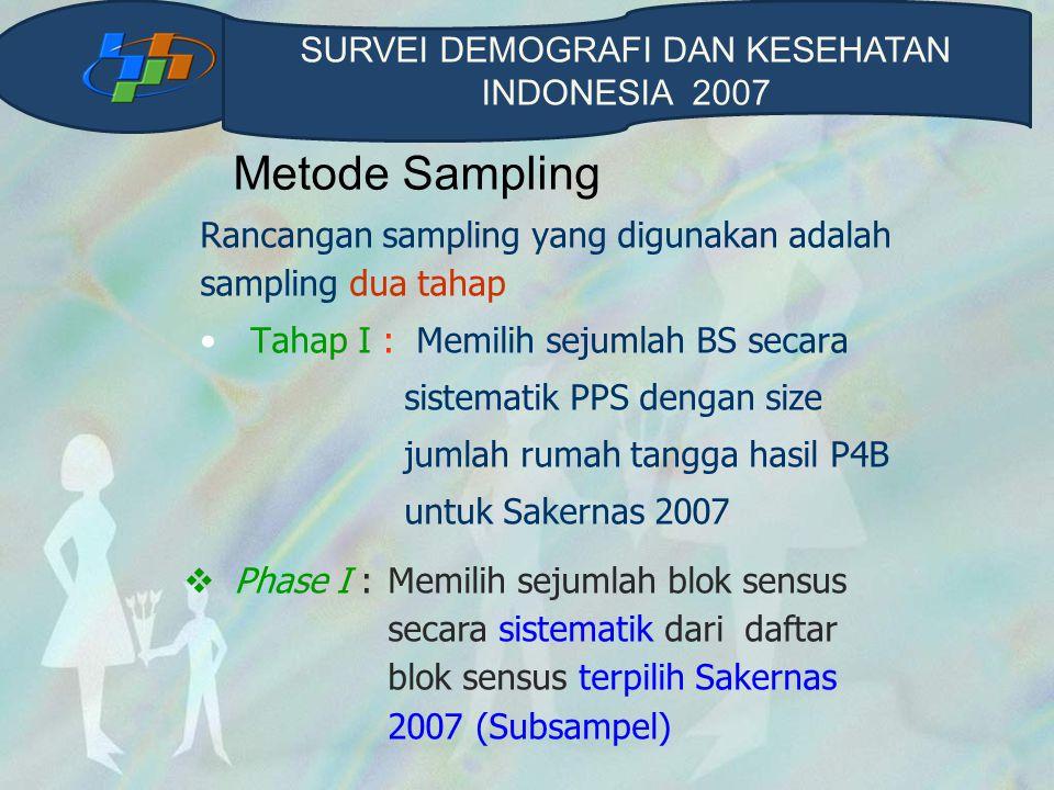 Metode Sampling Rancangan sampling yang digunakan adalah sampling dua tahap Tahap I : Memilih sejumlah BS secara sistematik PPS dengan size jumlah rumah tangga hasil P4B untuk Sakernas 2007  Phase I :Memilih sejumlah blok sensus secara sistematik dari daftar blok sensus terpilih Sakernas 2007 (Subsampel) SURVEI DEMOGRAFI DAN KESEHATAN INDONESIA 2007