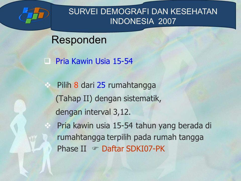 Responden  Pria Kawin Usia 15-54  Pilih 8 dari 25 rumahtangga (Tahap II) dengan sistematik, dengan interval 3,12.  Pria kawin usia 15-54 tahun yang