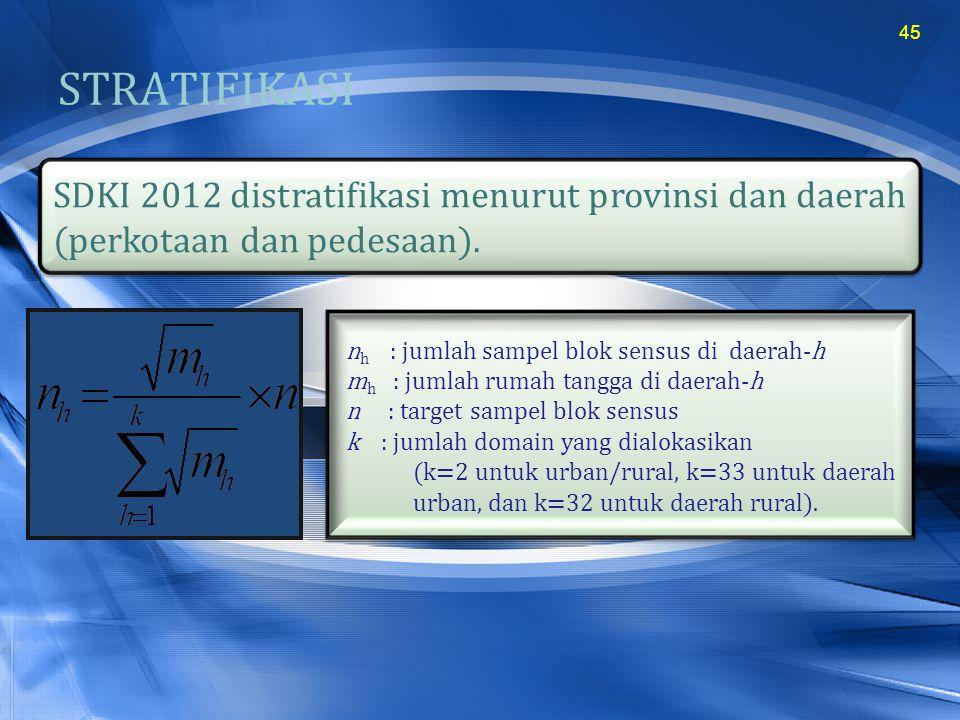 STRATIFIKASI 45 n h : jumlah sampel blok sensus di daerah-h m h : jumlah rumah tangga di daerah-h n : target sampel blok sensus k : jumlah domain yang