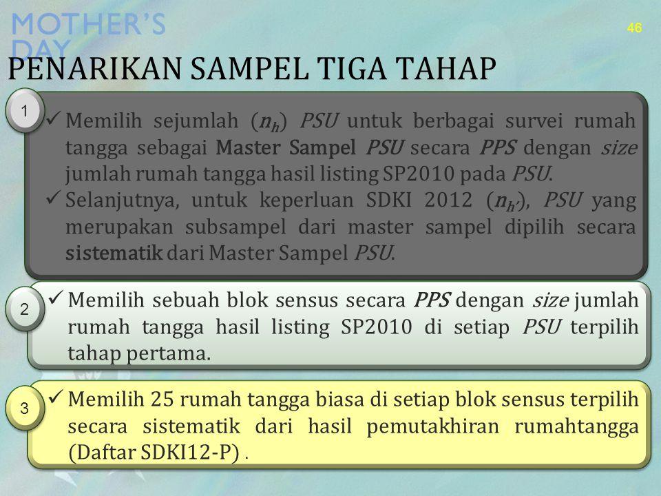 PENARIKAN SAMPEL TIGA TAHAP 46 Memilih sejumlah (n h ) PSU untuk berbagai survei rumah tangga sebagai Master Sampel PSU secara PPS dengan size jumlah rumah tangga hasil listing SP2010 pada PSU.