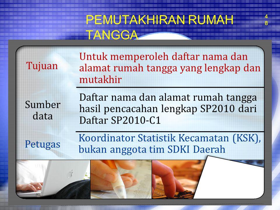 PEMUTAKHIRAN RUMAH TANGGA 48 Tujuan Untuk memperoleh daftar nama dan alamat rumah tangga yang lengkap dan mutakhir Sumber data Daftar nama dan alamat