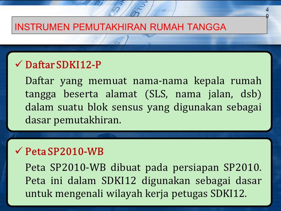 INSTRUMEN PEMUTAKHIRAN RUMAH TANGGA Daftar SDKI12-P Daftar yang memuat nama-nama kepala rumah tangga beserta alamat (SLS, nama jalan, dsb) dalam suatu blok sensus yang digunakan sebagai dasar pemutakhiran.