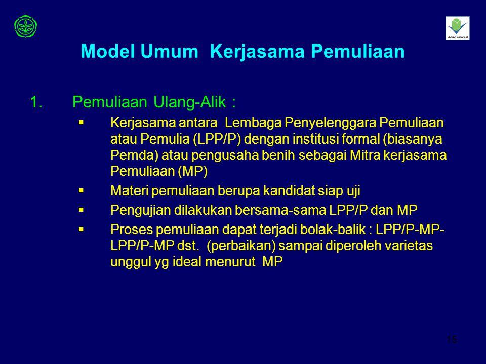 15 Model Umum Kerjasama Pemuliaan 1.Pemuliaan Ulang-Alik :  Kerjasama antara Lembaga Penyelenggara Pemuliaan atau Pemulia (LPP/P) dengan institusi formal (biasanya Pemda) atau pengusaha benih sebagai Mitra kerjasama Pemuliaan (MP)  Materi pemuliaan berupa kandidat siap uji  Pengujian dilakukan bersama-sama LPP/P dan MP  Proses pemuliaan dapat terjadi bolak-balik : LPP/P-MP- LPP/P-MP dst.