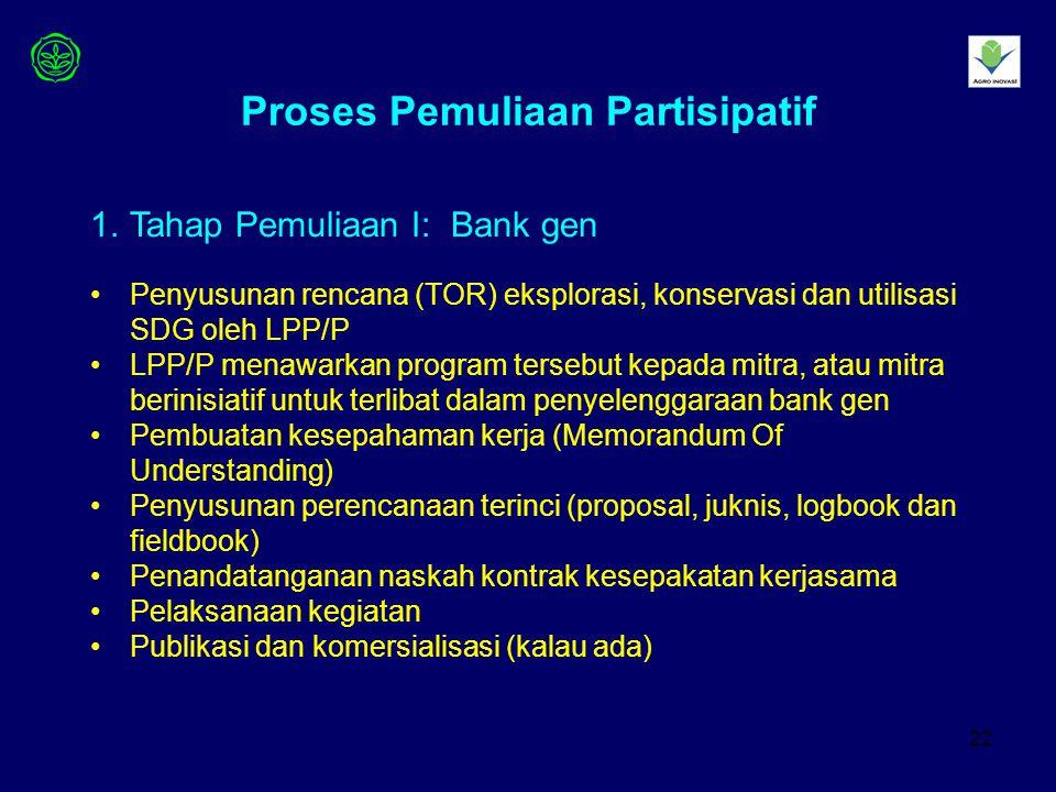 22 Proses Pemuliaan Partisipatif 1.Tahap Pemuliaan I: Bank gen Penyusunan rencana (TOR) eksplorasi, konservasi dan utilisasi SDG oleh LPP/P LPP/P menawarkan program tersebut kepada mitra, atau mitra berinisiatif untuk terlibat dalam penyelenggaraan bank gen Pembuatan kesepahaman kerja (Memorandum Of Understanding) Penyusunan perencanaan terinci (proposal, juknis, logbook dan fieldbook) Penandatanganan naskah kontrak kesepakatan kerjasama Pelaksanaan kegiatan Publikasi dan komersialisasi (kalau ada)