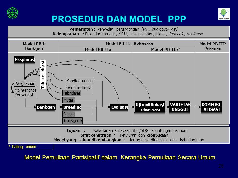 26 PROSEDUR DAN MODEL PPP Model Pemuliaan Partisipatif dalam Kerangka Pemuliaan Secara Umum