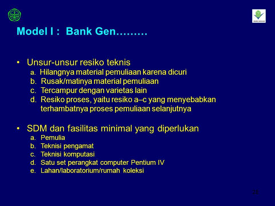 28 Model I : Bank Gen……… Unsur-unsur resiko teknis a.