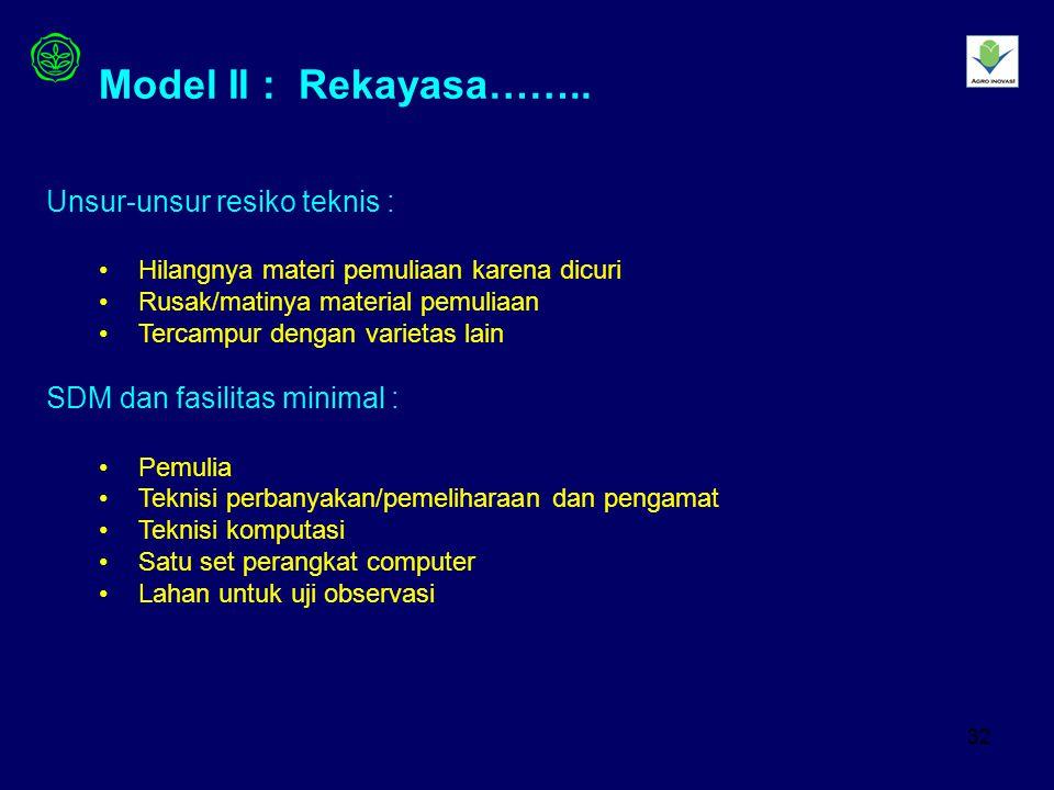 32 Model II : Rekayasa……..