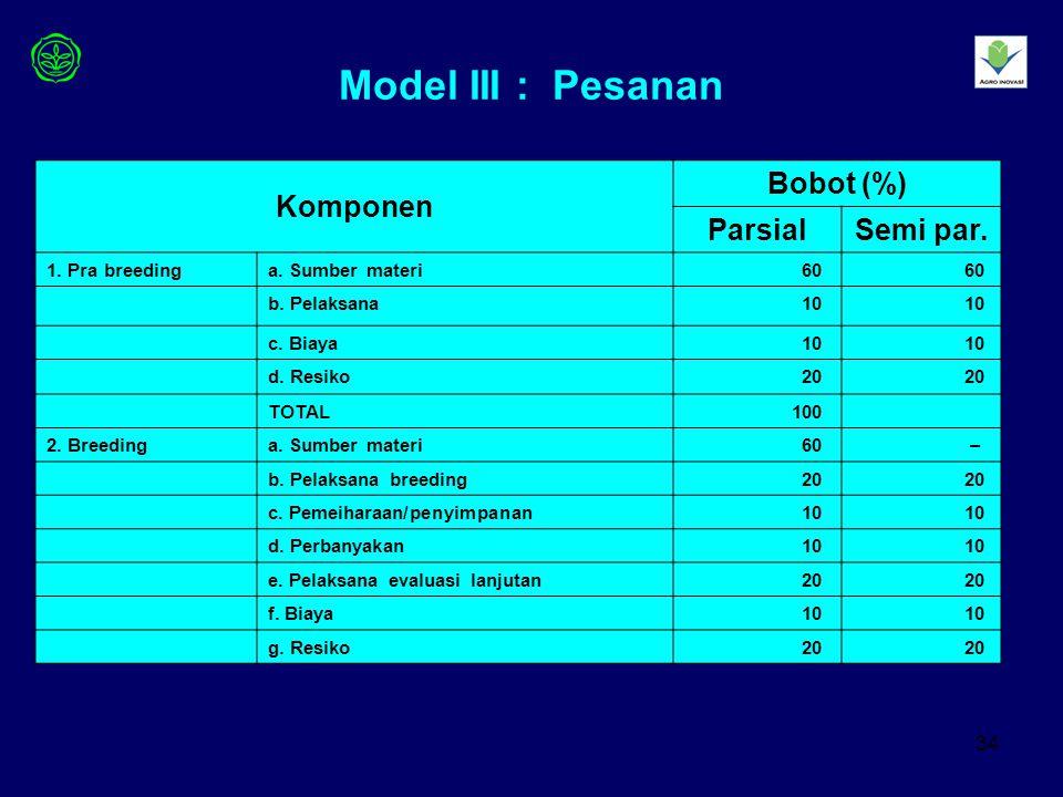 34 Model III : Pesanan Tabel 7.Acuan model pesanan Komponen Bobot (%) ParsialSemi par.