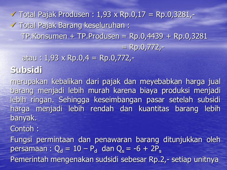 Total Pajak Produsen : 1,93 x Rp.0,17 = Rp.0,3281,- Total Pajak Produsen : 1,93 x Rp.0,17 = Rp.0,3281,- Total Pajak Barang keseluruhan : Total Pajak B