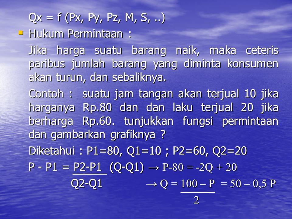 Qx = f (Px, Py, Pz, M, S,..)  Hukum Permintaan : Jika harga suatu barang naik, maka ceteris paribus jumlah barang yang diminta konsumen akan turun, d