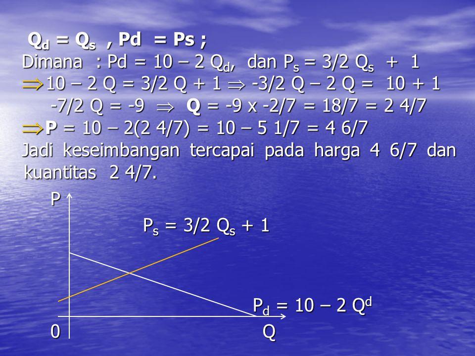 Q d = Q s, Pd = Ps ; Q d = Q s, Pd = Ps ; Dimana : Pd = 10 – 2 Q d, dan P s = 3/2 Q s + 1  10 – 2 Q = 3/2 Q + 1  -3/2 Q – 2 Q = 10 + 1 -7/2 Q = -9 