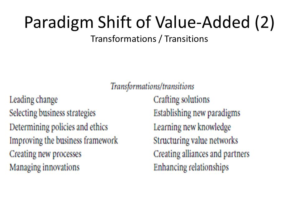 Paradigm Shift of Value-Added (2) Transformations / Transitions