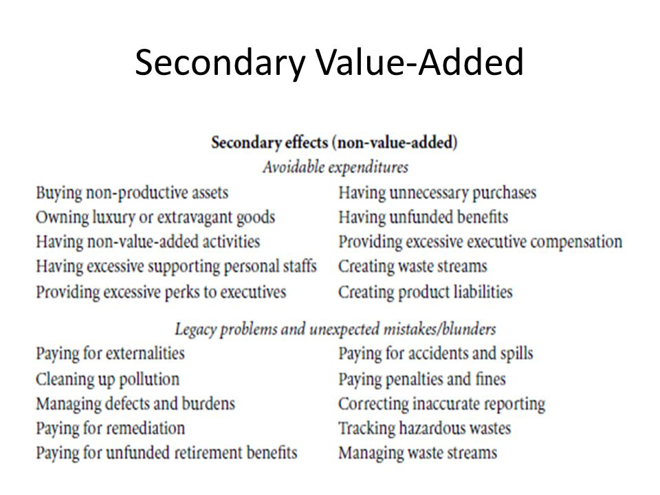 Secondary Value-Added