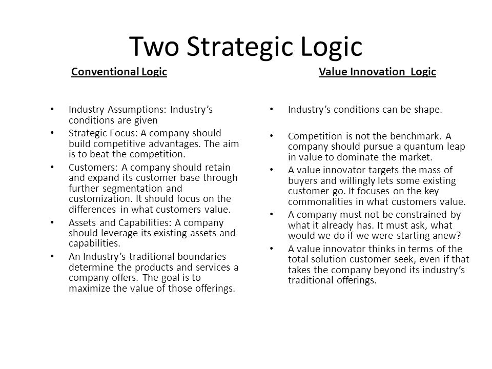 Two Strategic Logic Industry Assumptions: Industry's conditions are given Strategic Focus: A company should build competitive advantages.