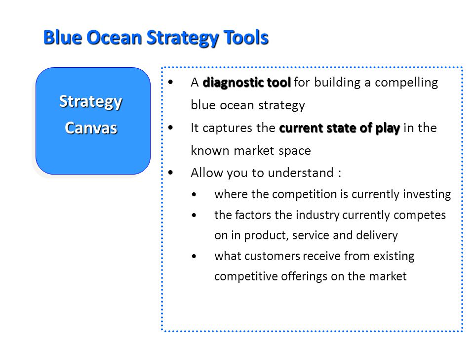 Blue Ocean Strategy Tools Strategy Canvas diagnostic toolA diagnostic tool for building a compelling blue ocean strategy current state of playIt captures the current state of play in the known market space Allow you to understand : where the competition is currently investing the factors the industry currently competes on in product, service and delivery what customers receive from existing competitive offerings on the market