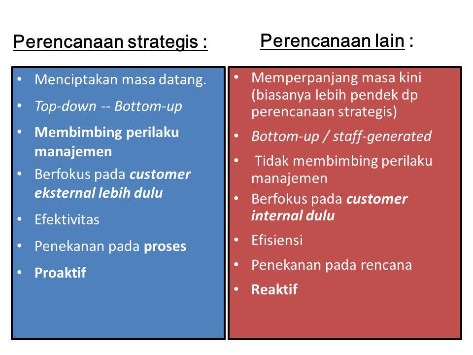 Menciptakan masa datang. Top-down -- Bottom-up Membimbing perilaku manajemen Berfokus pada customer eksternal lebih dulu Efektivitas Penekanan pada pr