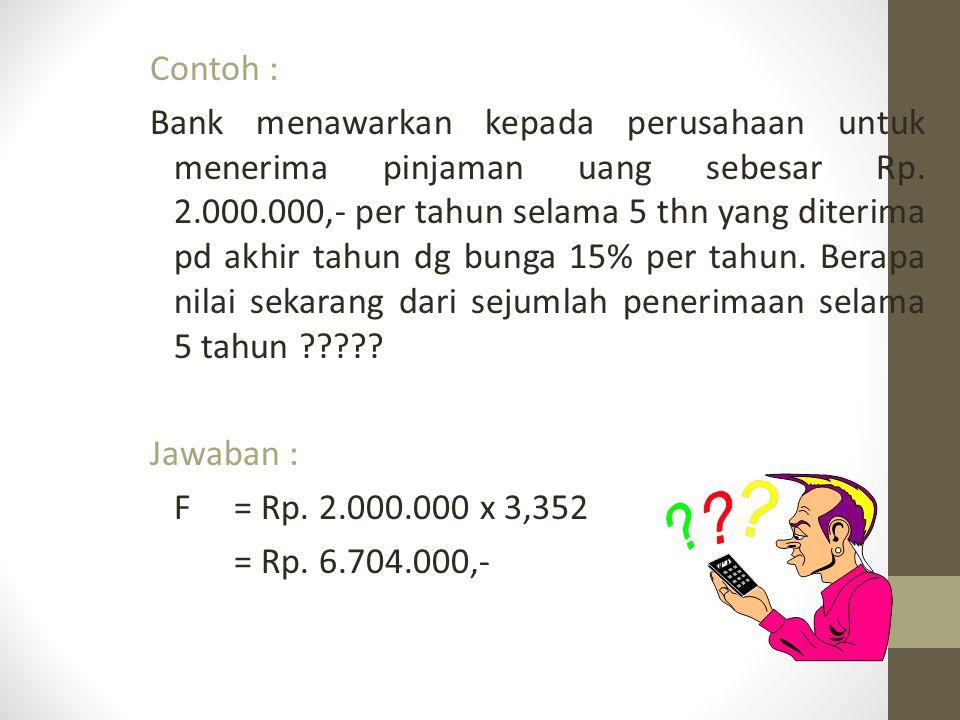 Contoh : Bank menawarkan kepada perusahaan untuk menerima pinjaman uang sebesar Rp.