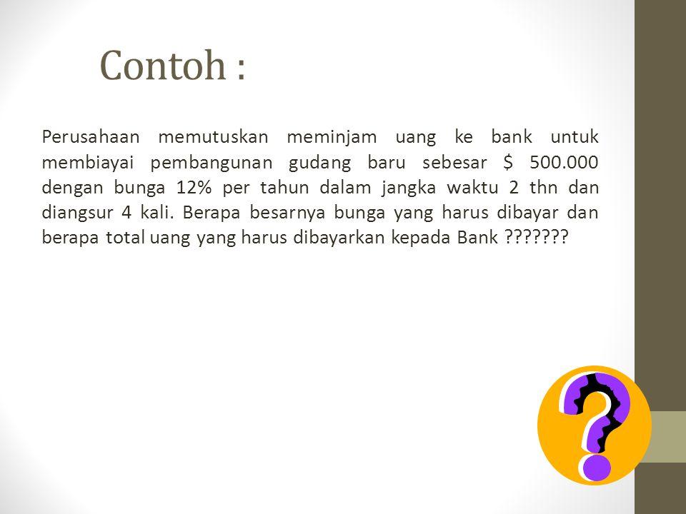 Contoh : Perusahaan memutuskan meminjam uang ke bank untuk membiayai pembangunan gudang baru sebesar $ 500.000 dengan bunga 12% per tahun dalam jangka