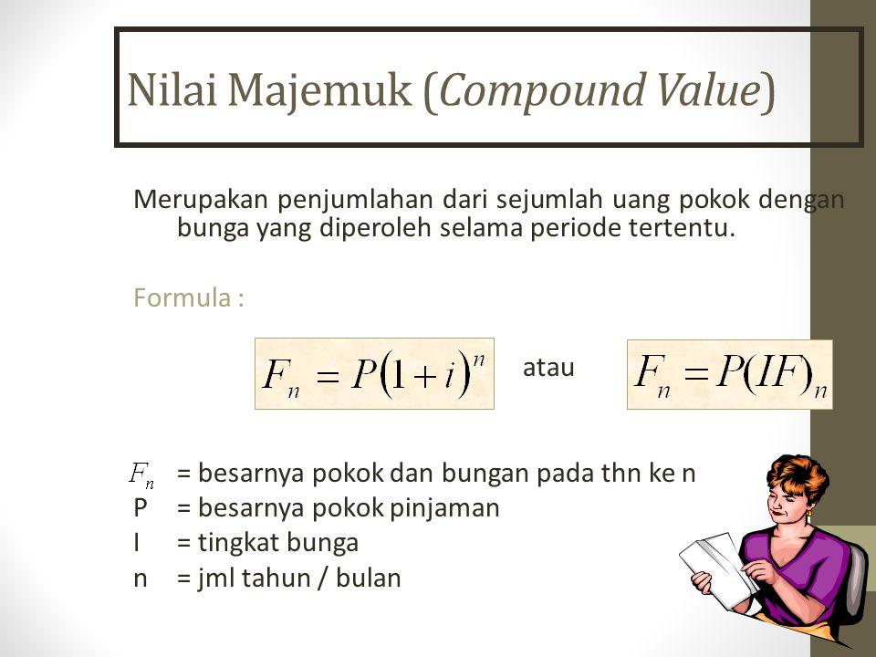 Nilai Majemuk (Compound Value) Merupakan penjumlahan dari sejumlah uang pokok dengan bunga yang diperoleh selama periode tertentu. Formula : atau = be
