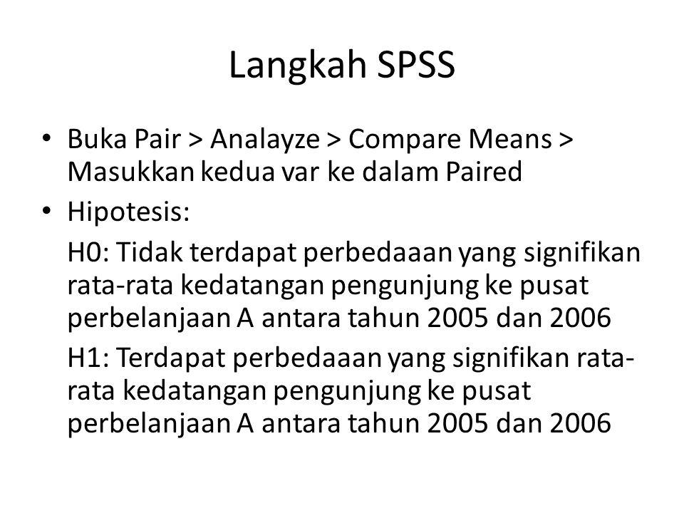 Langkah SPSS Buka Pair > Analayze > Compare Means > Masukkan kedua var ke dalam Paired Hipotesis: H0: Tidak terdapat perbedaaan yang signifikan rata-r
