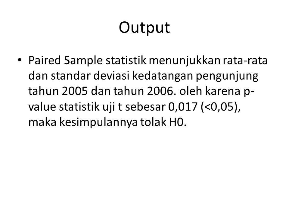 Output Paired Sample statistik menunjukkan rata-rata dan standar deviasi kedatangan pengunjung tahun 2005 dan tahun 2006. oleh karena p- value statist