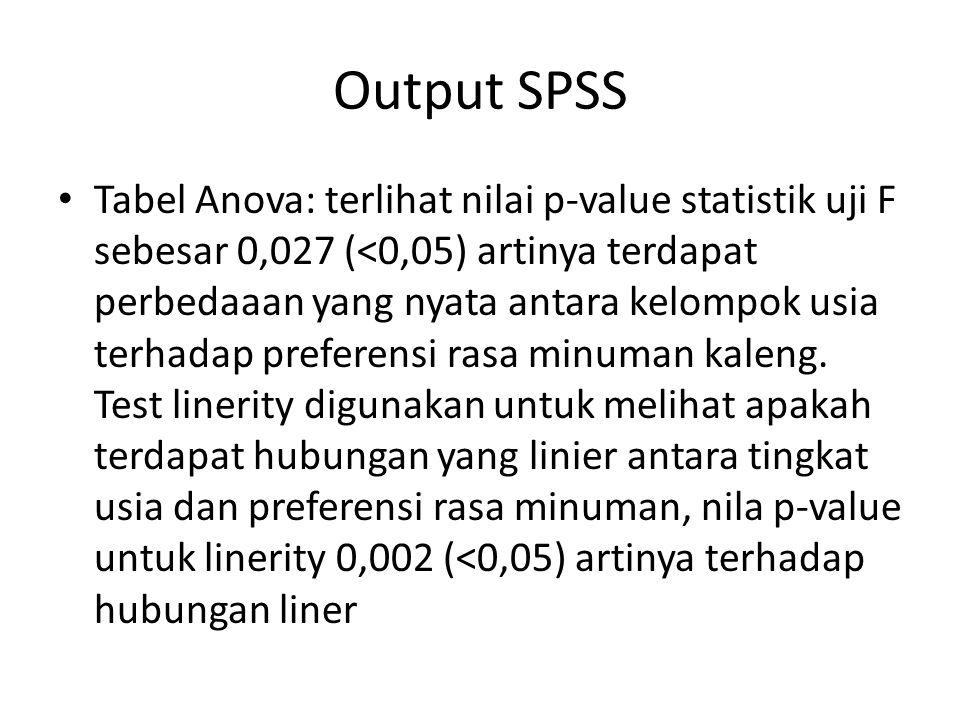 Output SPSS Tabel Anova: terlihat nilai p-value statistik uji F sebesar 0,027 (<0,05) artinya terdapat perbedaaan yang nyata antara kelompok usia terh