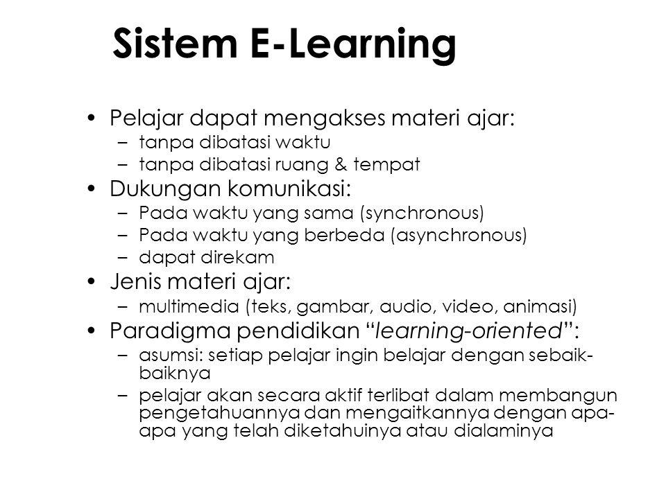 Sistem E-Learning Pelajar dapat mengakses materi ajar: –tanpa dibatasi waktu –tanpa dibatasi ruang & tempat Dukungan komunikasi: –Pada waktu yang sama