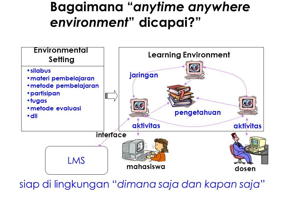 """Bagaimana """" anytime anywhere environment """" dicapai?"""" siap di lingkungan """"dimana saja dan kapan saja"""" mahasiswa dosen pengetahuan Learning Environment"""