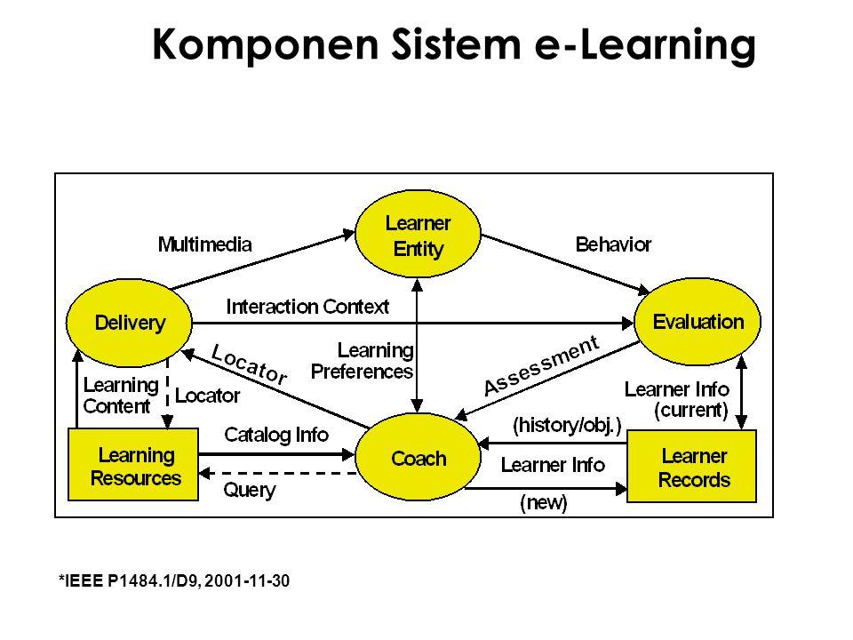 Komponen Sistem e-Learning *IEEE P1484.1/D9, 2001-11-30