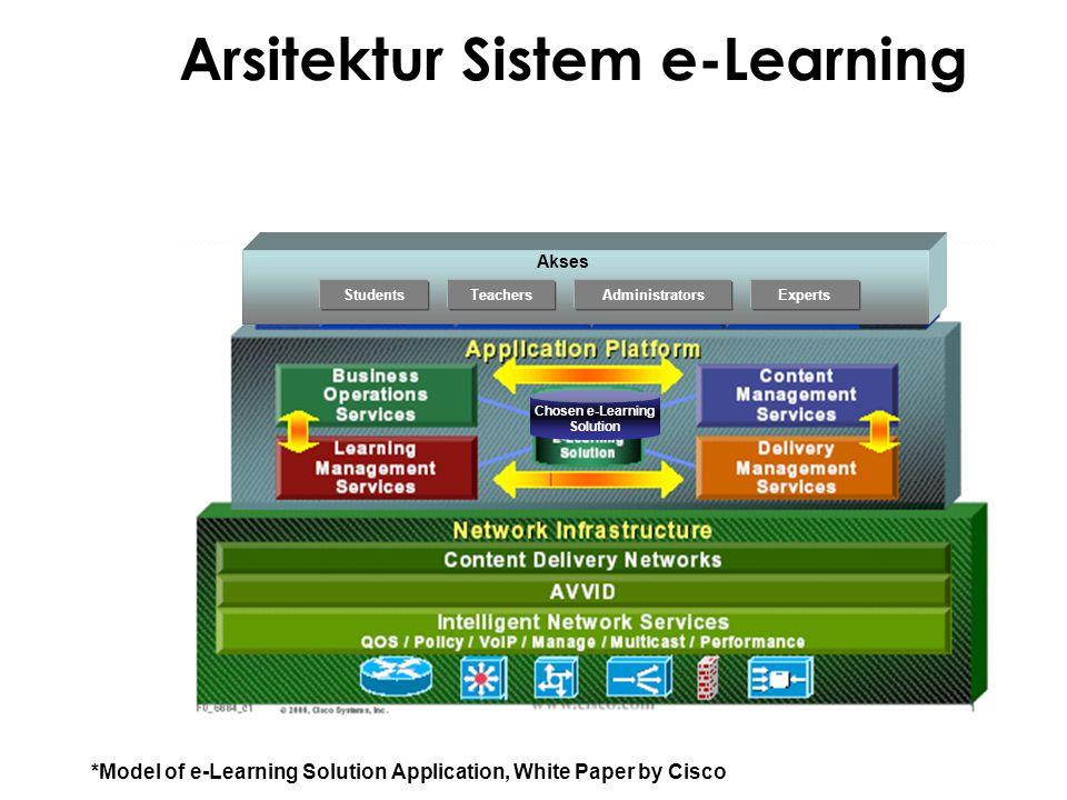 BinusMaya Universitas Binus Dengan BiNusMaya siswa dapat belajar dan meningkatkan pengetahuan dari mana saja mereka menggunakan internet.