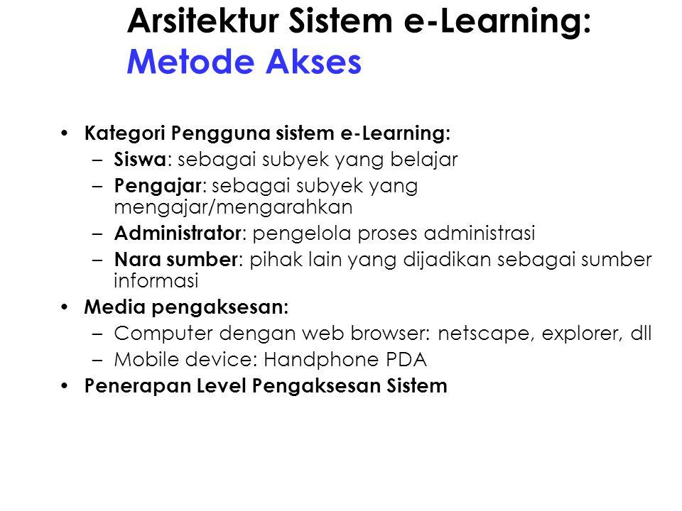 Arsitektur Sistem e-Learning: Metode Akses Kategori Pengguna sistem e-Learning: – Siswa : sebagai subyek yang belajar – Pengajar : sebagai subyek yang mengajar/mengarahkan – Administrator : pengelola proses administrasi – Nara sumber : pihak lain yang dijadikan sebagai sumber informasi Media pengaksesan: –Computer dengan web browser: netscape, explorer, dll –Mobile device: Handphone PDA Penerapan Level Pengaksesan Sistem