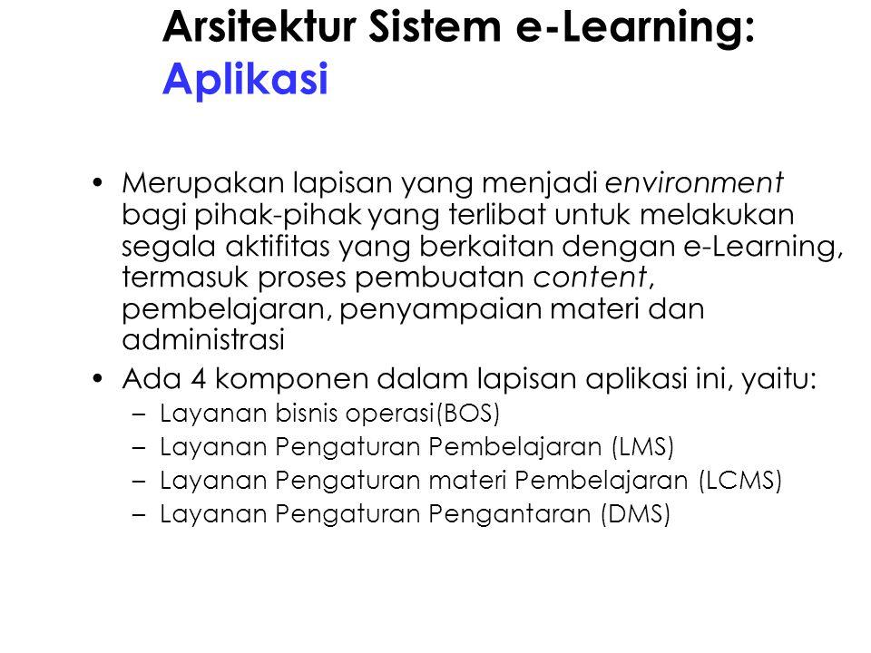 Arsitektur Sistem e-Learning: Aplikasi Merupakan lapisan yang menjadi environment bagi pihak-pihak yang terlibat untuk melakukan segala aktifitas yang berkaitan dengan e-Learning, termasuk proses pembuatan content, pembelajaran, penyampaian materi dan administrasi Ada 4 komponen dalam lapisan aplikasi ini, yaitu: –Layanan bisnis operasi(BOS) –Layanan Pengaturan Pembelajaran (LMS) –Layanan Pengaturan materi Pembelajaran (LCMS) –Layanan Pengaturan Pengantaran (DMS)