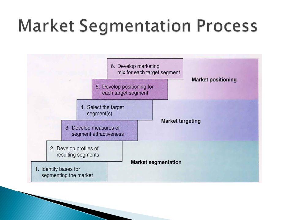  Segmentasi Pasar (Segmentation) ◦ Mengidentifikasi dan membentuk kelompok pembeli yang berbeda yang mungkin meminta produk dan/atau bauran pemasaran
