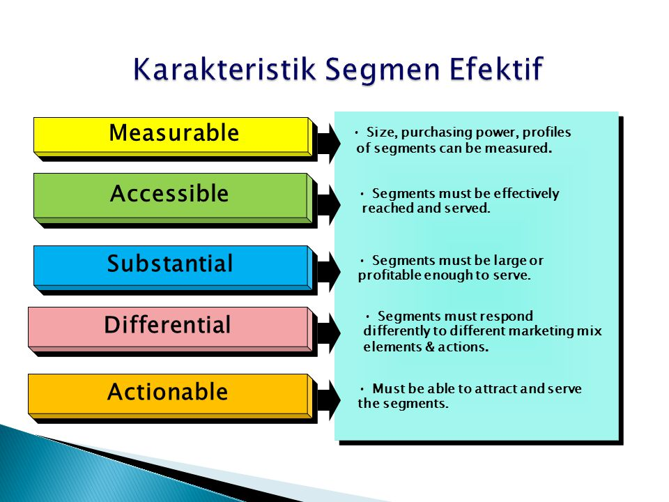 Karakteristik Segmen Efektif Size, purchasing power, profiles of segments can be measured.