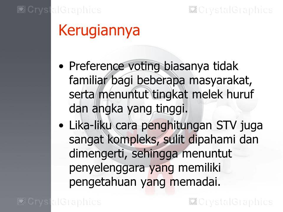 Kerugiannya Preference voting biasanya tidak familiar bagi beberapa masyarakat, serta menuntut tingkat melek huruf dan angka yang tinggi.