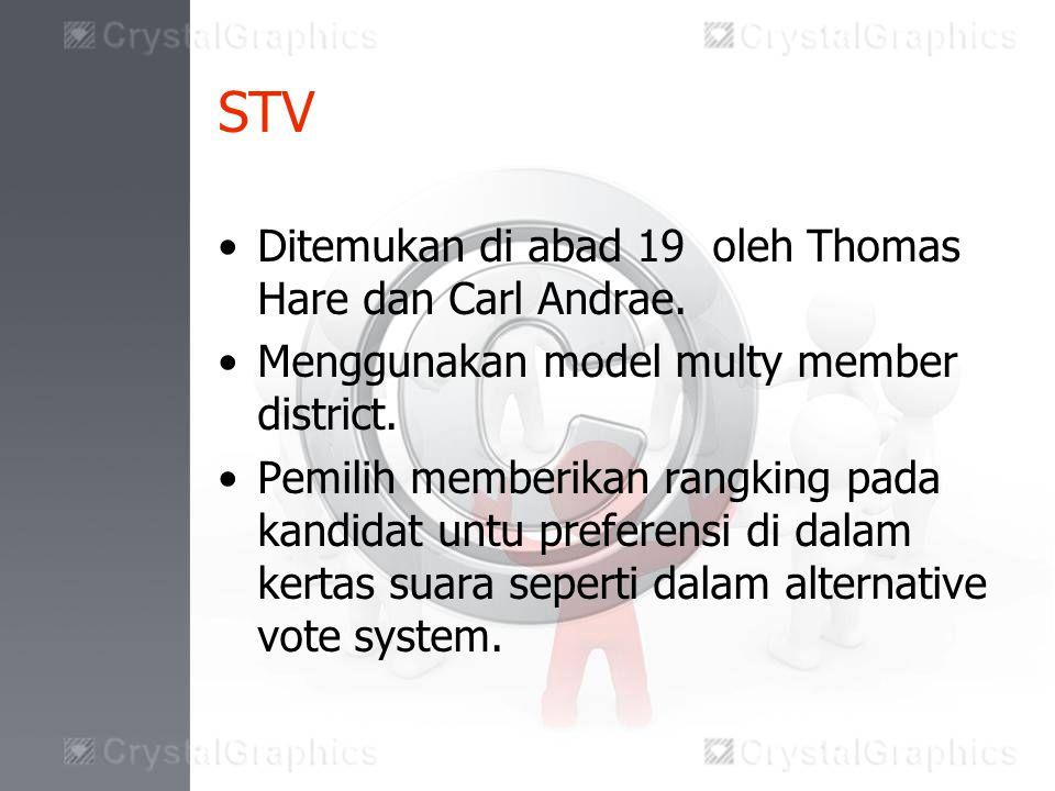 STV Ditemukan di abad 19 oleh Thomas Hare dan Carl Andrae.