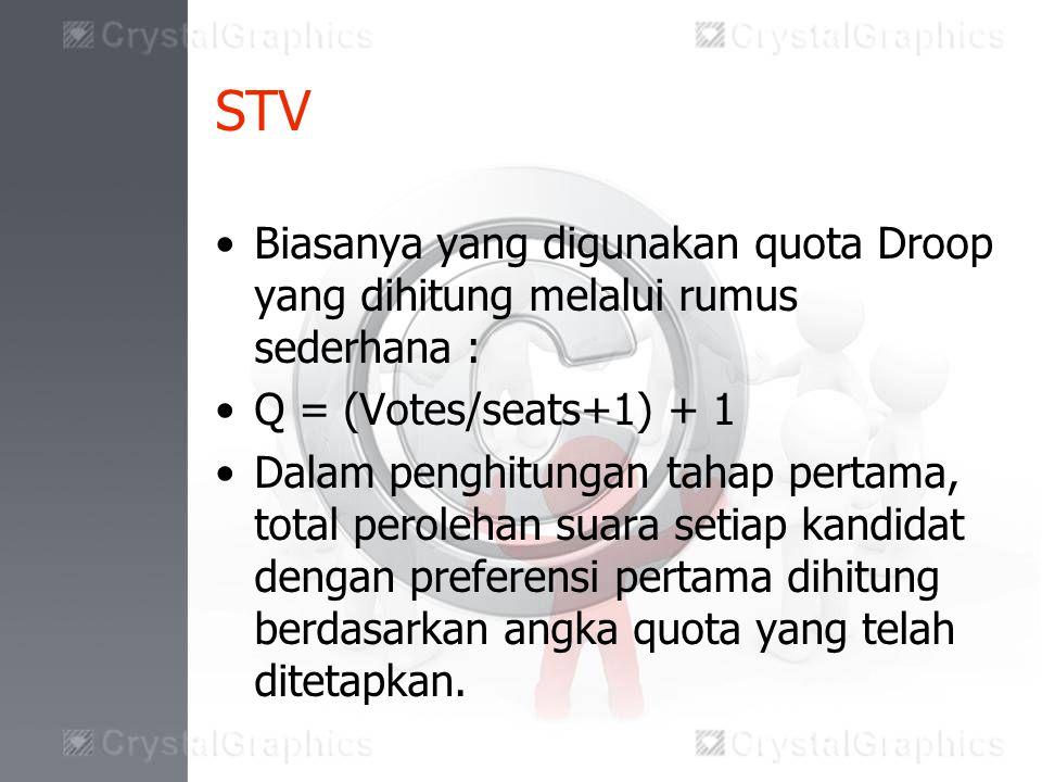 STV Biasanya yang digunakan quota Droop yang dihitung melalui rumus sederhana : Q = (Votes/seats+1) + 1 Dalam penghitungan tahap pertama, total perolehan suara setiap kandidat dengan preferensi pertama dihitung berdasarkan angka quota yang telah ditetapkan.