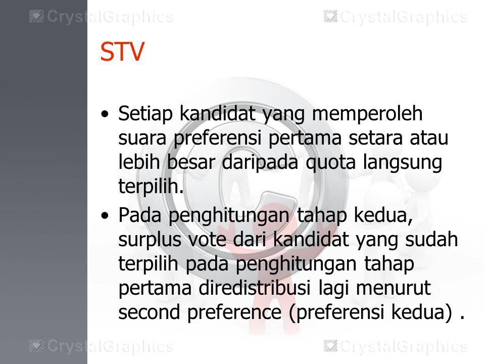 STV Setiap kandidat yang memperoleh suara preferensi pertama setara atau lebih besar daripada quota langsung terpilih.