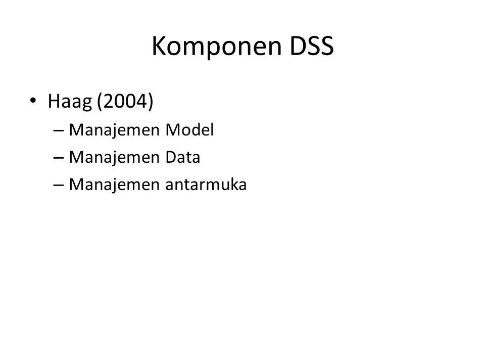 Komponen DSS Haag (2004) – Manajemen Model – Manajemen Data – Manajemen antarmuka