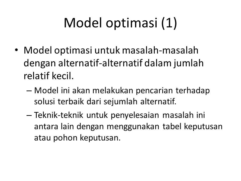 Model optimasi (1) Model optimasi untuk masalah-masalah dengan alternatif-alternatif dalam jumlah relatif kecil. – Model ini akan melakukan pencarian