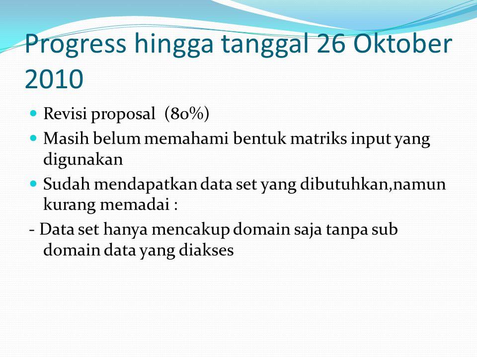 Progress hingga tanggal 26 Oktober 2010 Revisi proposal (80%) Masih belum memahami bentuk matriks input yang digunakan Sudah mendapatkan data set yang dibutuhkan,namun kurang memadai : - Data set hanya mencakup domain saja tanpa sub domain data yang diakses
