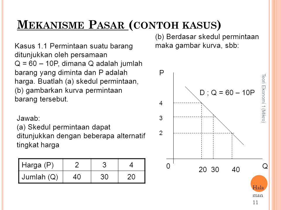 M EKANISME P ASAR ( CONTOH KASUS ) Harga (P)234 Jumlah (Q)403020 Teori Ekonomi 1 (Mikro) Hala man 11 Kasus 1.1 Permintaan suatu barang ditunjukkan ole