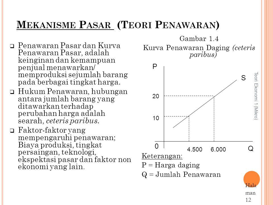 M EKANISME P ASAR (T EORI P ENAWARAN ) Teori Ekonomi 1 (Mikro) Hala man 12  Penawaran Pasar dan Kurva Penawaran Pasar, adalah keinginan dan kemampuan