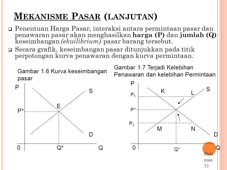 M EKANISME P ASAR ( LANJUTAN )  Penentuan Harga Pasar, interaksi antara permintaan pasar dan penawaran pasar akan menghasilkan harga (P) dan jumlah (