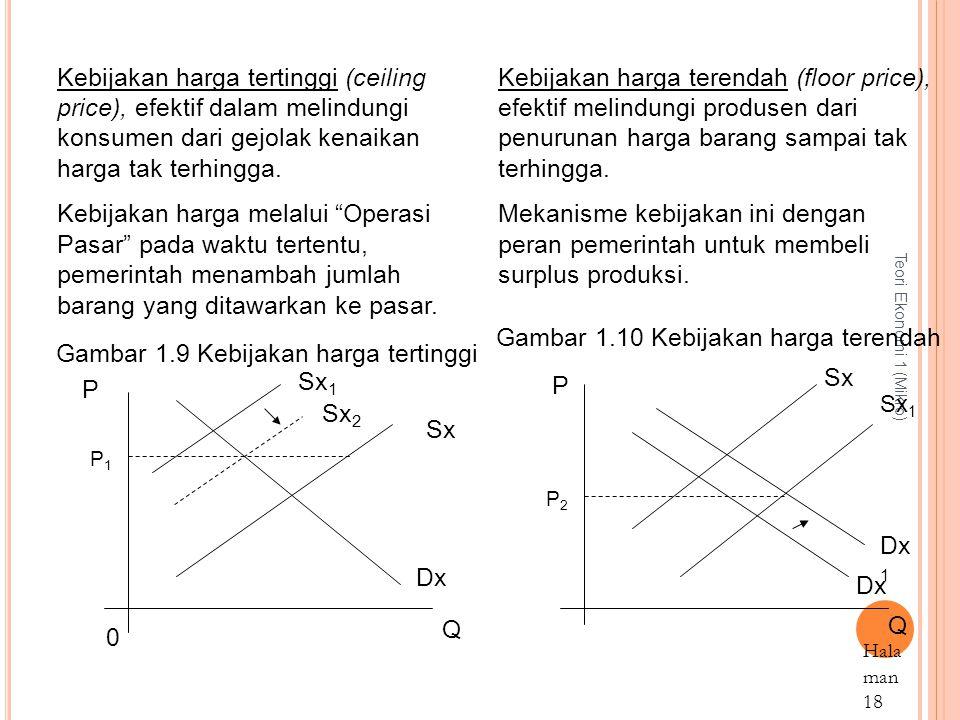 Teori Ekonomi 1 (Mikro) Hala man 18 Kebijakan harga tertinggi (ceiling price), efektif dalam melindungi konsumen dari gejolak kenaikan harga tak terhi