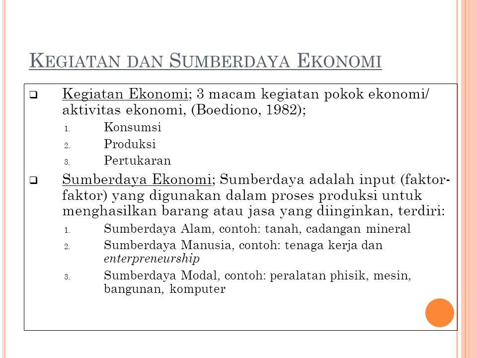 K EGIATAN DAN S UMBERDAYA E KONOMI  Kegiatan Ekonomi; 3 macam kegiatan pokok ekonomi/ aktivitas ekonomi, (Boediono, 1982); 1. Konsumsi 2. Produksi 3.