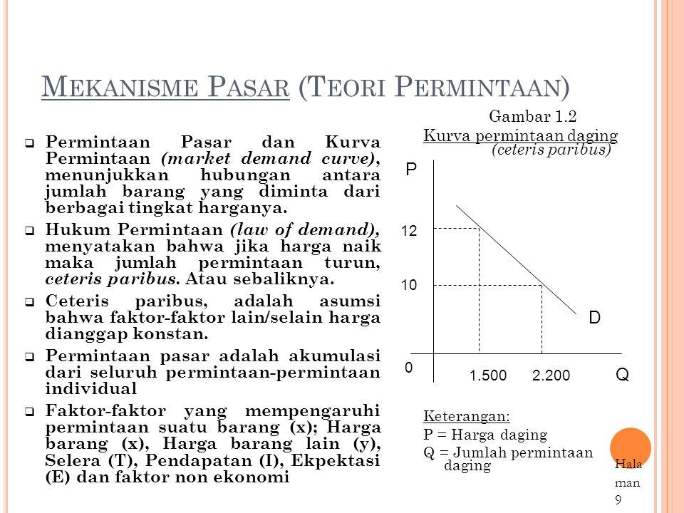 M EKANISME P ASAR (T EORI P ERMINTAAN ) Hala man 9  Permintaan Pasar dan Kurva Permintaan (market demand curve), menunjukkan hubungan antara jumlah b
