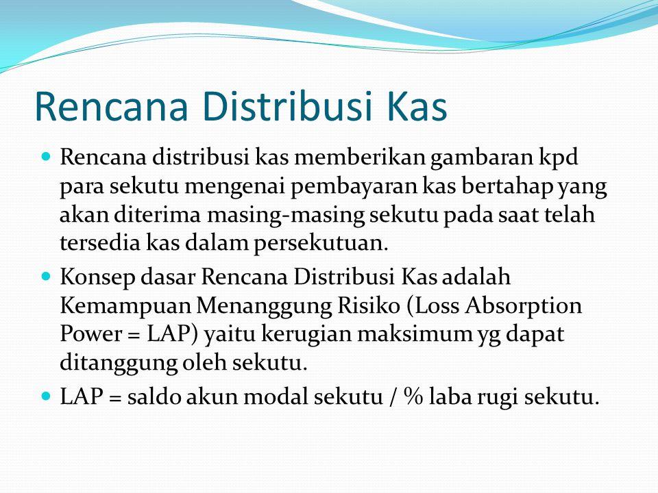Rencana Distribusi Kas Rencana distribusi kas memberikan gambaran kpd para sekutu mengenai pembayaran kas bertahap yang akan diterima masing-masing se