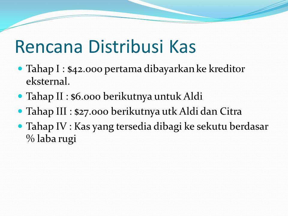 Rencana Distribusi Kas Tahap I : $42.000 pertama dibayarkan ke kreditor eksternal. Tahap II : $6.000 berikutnya untuk Aldi Tahap III : $27.000 berikut