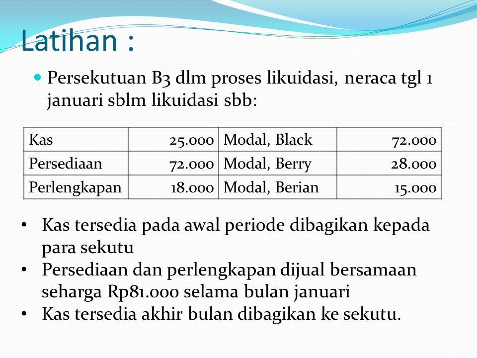 Latihan : Persekutuan B3 dlm proses likuidasi, neraca tgl 1 januari sblm likuidasi sbb: Kas25.000Modal, Black72.000 Persediaan72.000Modal, Berry28.000